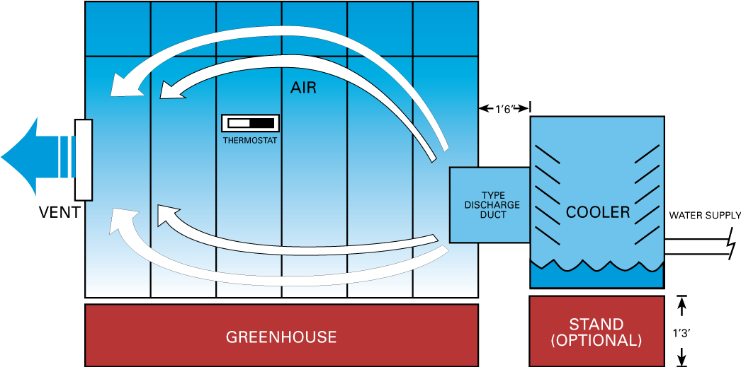 greenhouse cooling system illustration
